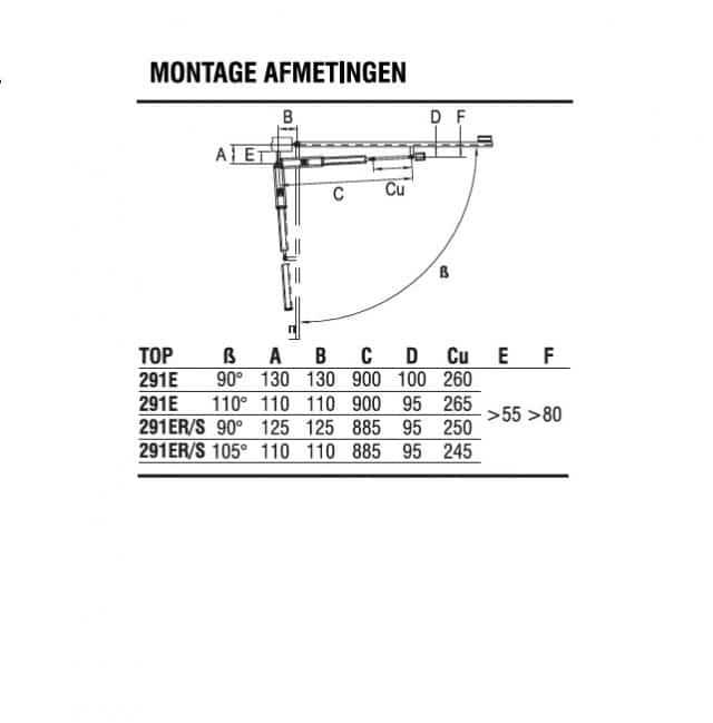 Gibidi top 291E - 291ER-S montageafmetingen