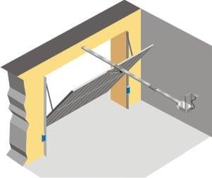 TAIMEN T6 opener voor kantelpoorten en sectionale poorten