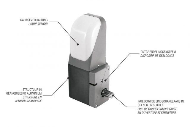 autobox 3000-3024-onderdelen