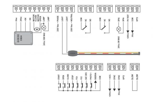gibidi br24 besturing voor slagboom barr 544 - 546 schema