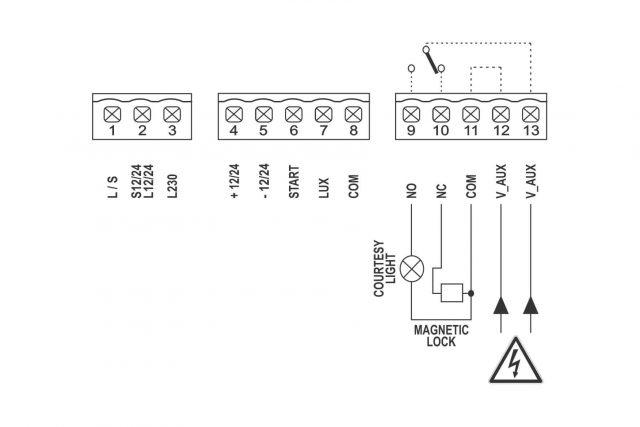 gibidi cl100 besturing voor omgevingsverlichting of elektromagneet schema