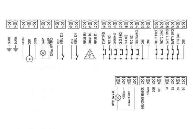 gibidi sc380 besturing voor 1 motor op 220V monofasig of 220-380 V driefasig schema