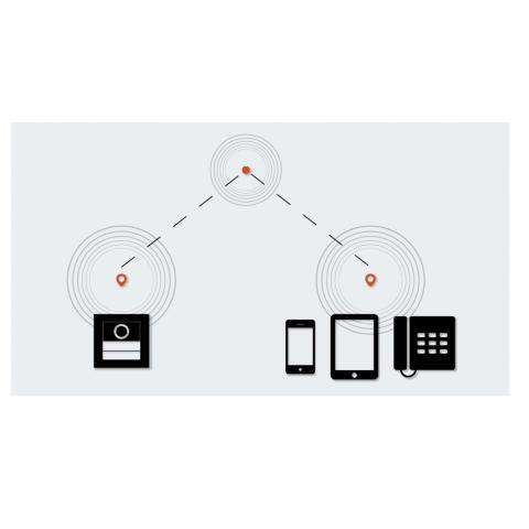 Farfisa GSM parlofoon MYCOM ALBA KIT1MCAB