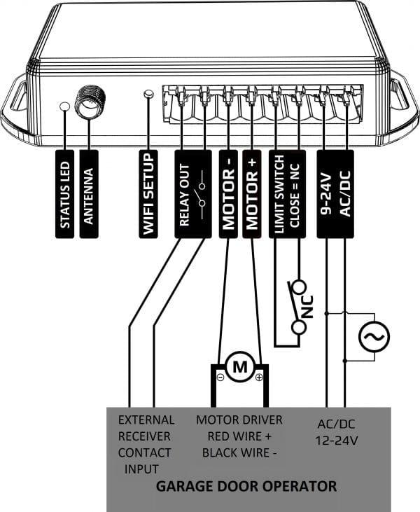 wifidoor-1-schema -garage-door-opener