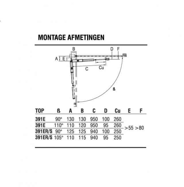Gibidi top 391E - 391ER-S montageafmetingen