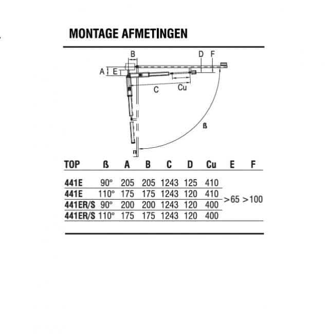 Gibidi top 441E - 441ER-S montageafmetingen